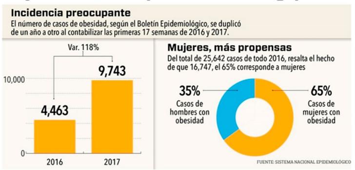 TEST GENETICO DE LA OBESIDAD UMEBIR Unidad de Medicina Bioregenerativa