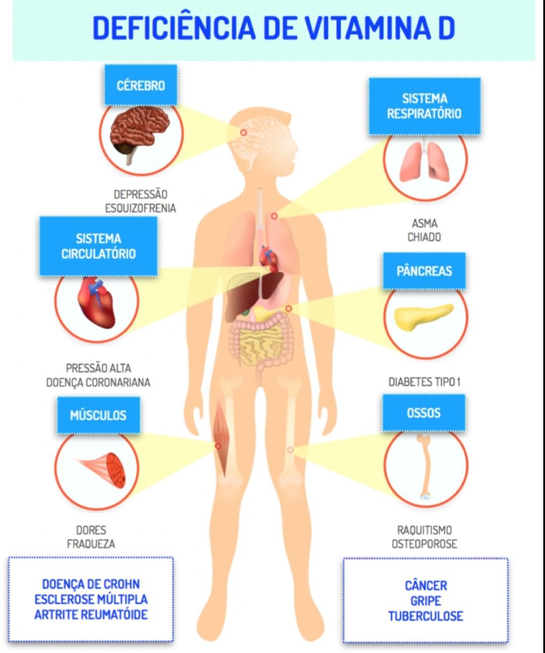 La hormona D (regenerante , inmunomoduladora) UMEBIR Unidad de Medicina Bioregenerativa